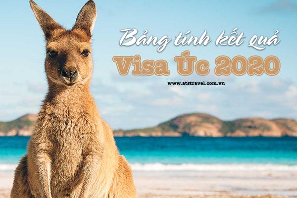 Bảng tính kết quả xin Visa Úc 2020
